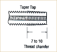 Taper style 7 to 10 threads chamfered